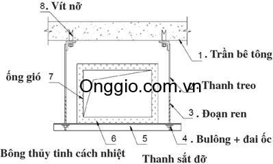 thi cong ong gio